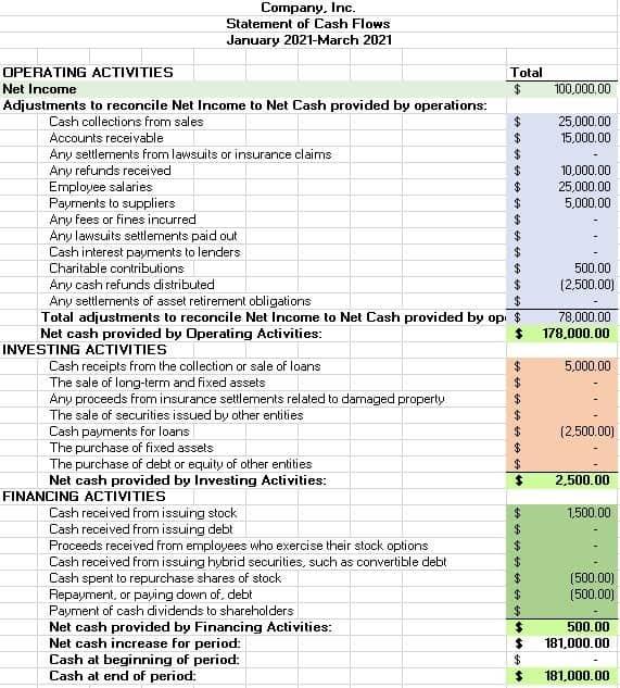 Cash Flow Report Example