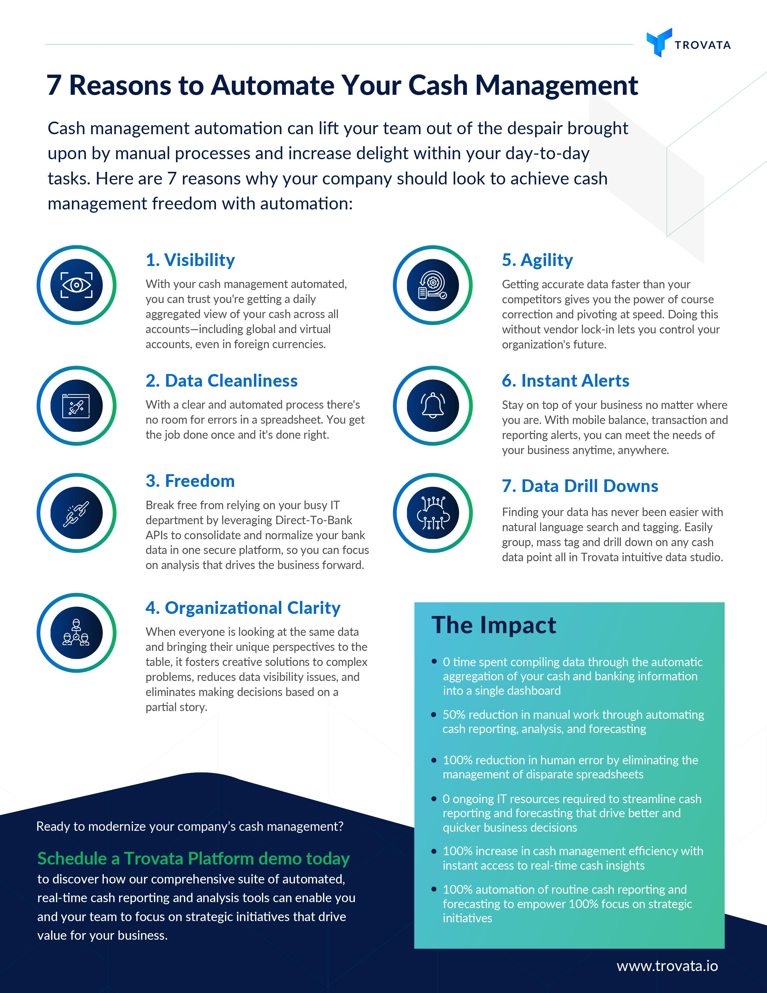 Reasons to Automate Cash Management